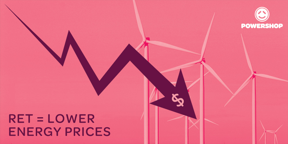 RET = Lower Energy Prices